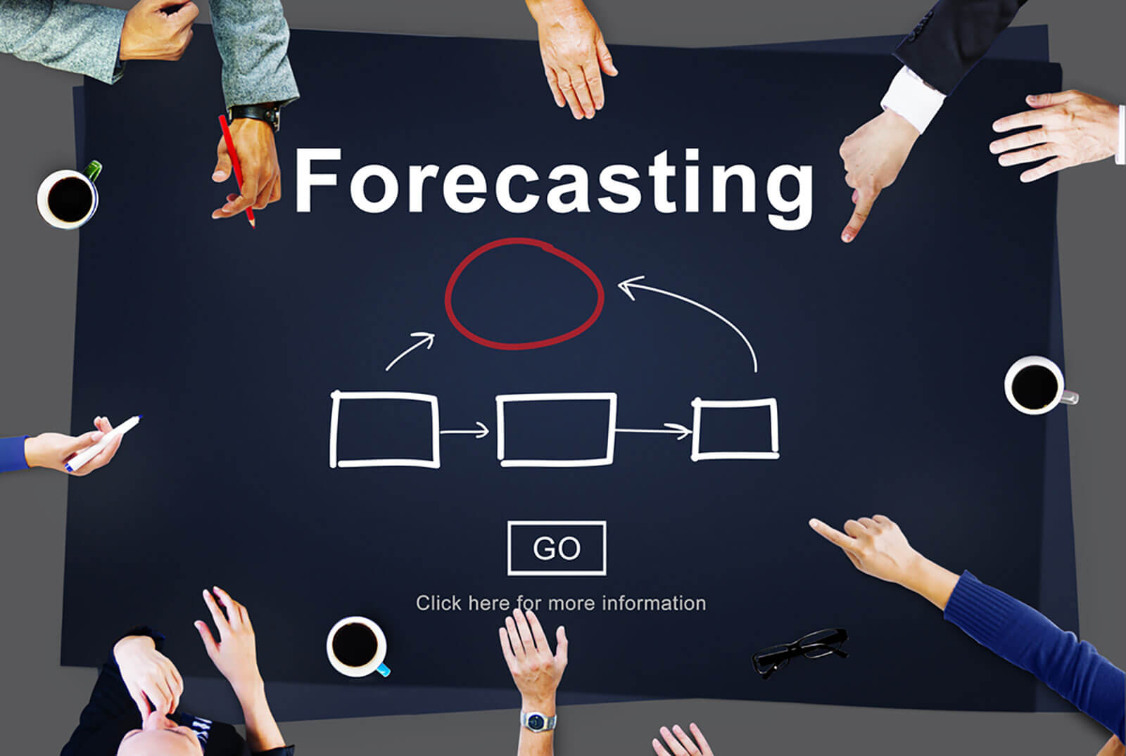 Photo of a chalk board with hands pointing to the words Forecasting