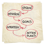 Photo of a napkin with vision, mission, goals etc. written on it in a flowchart