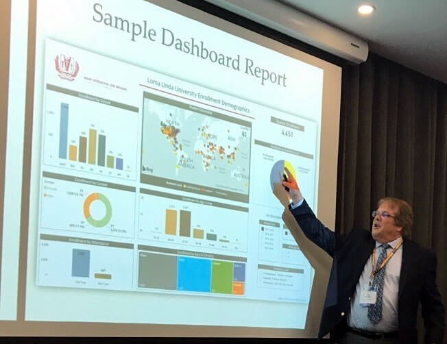 Man pointing to charts on a powerpoint presentation